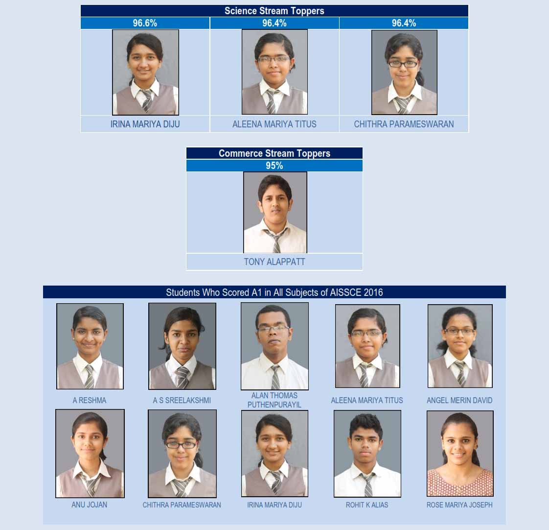 PHOTOS OF TOPPERS & ALL A1 STUDENTS - Class XII 2015-16
